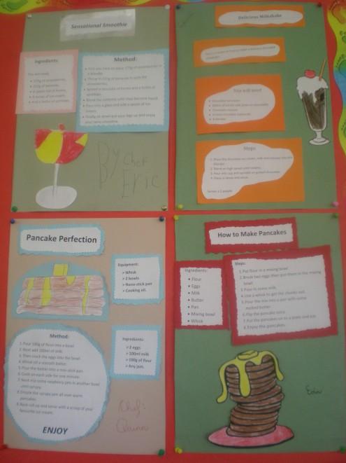 Recipes Display