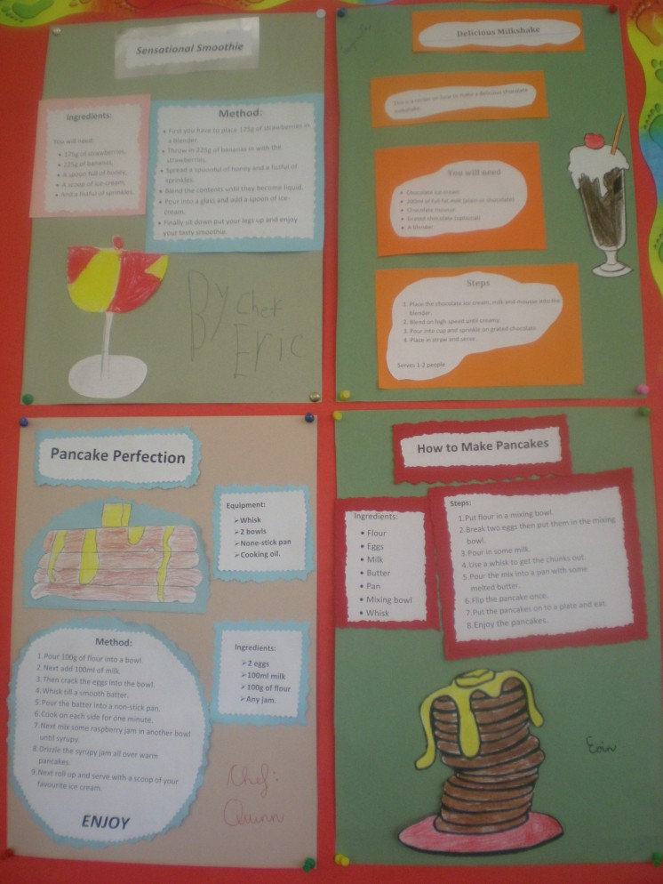 Recipes Display
